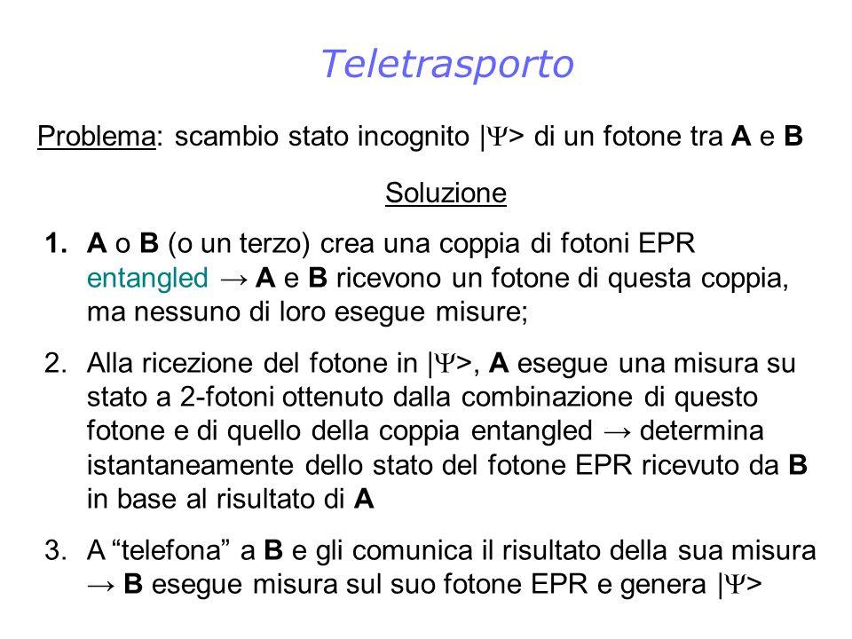 Teletrasporto Problema: scambio stato incognito |> di un fotone tra A e B. Soluzione.