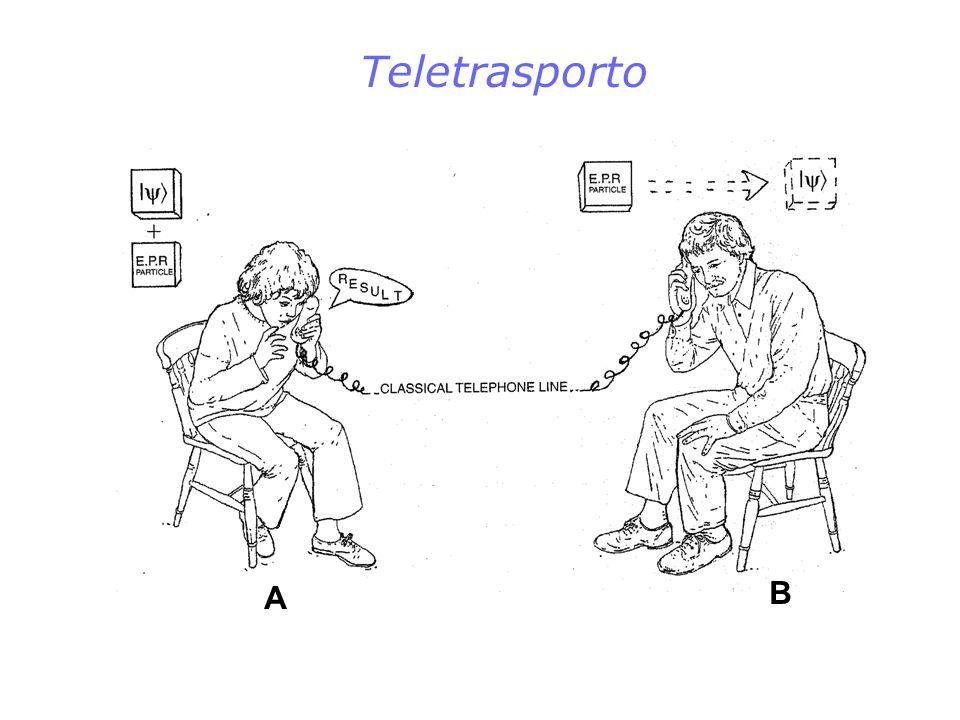Teletrasporto A B