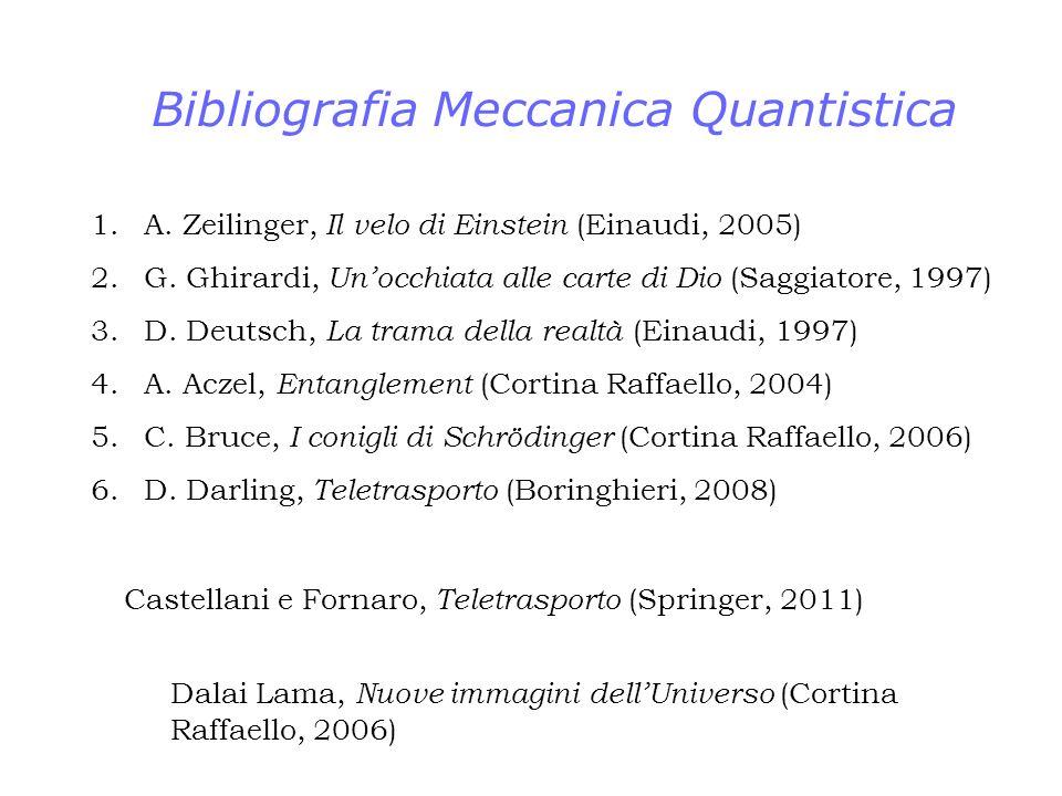 Bibliografia Meccanica Quantistica
