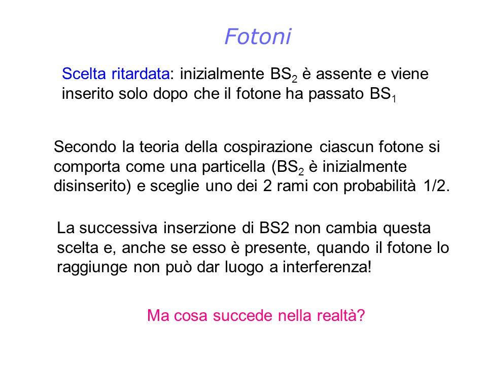 Fotoni Scelta ritardata: inizialmente BS2 è assente e viene inserito solo dopo che il fotone ha passato BS1.