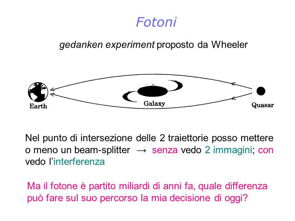 Fotoni gedanken experiment proposto da Wheeler