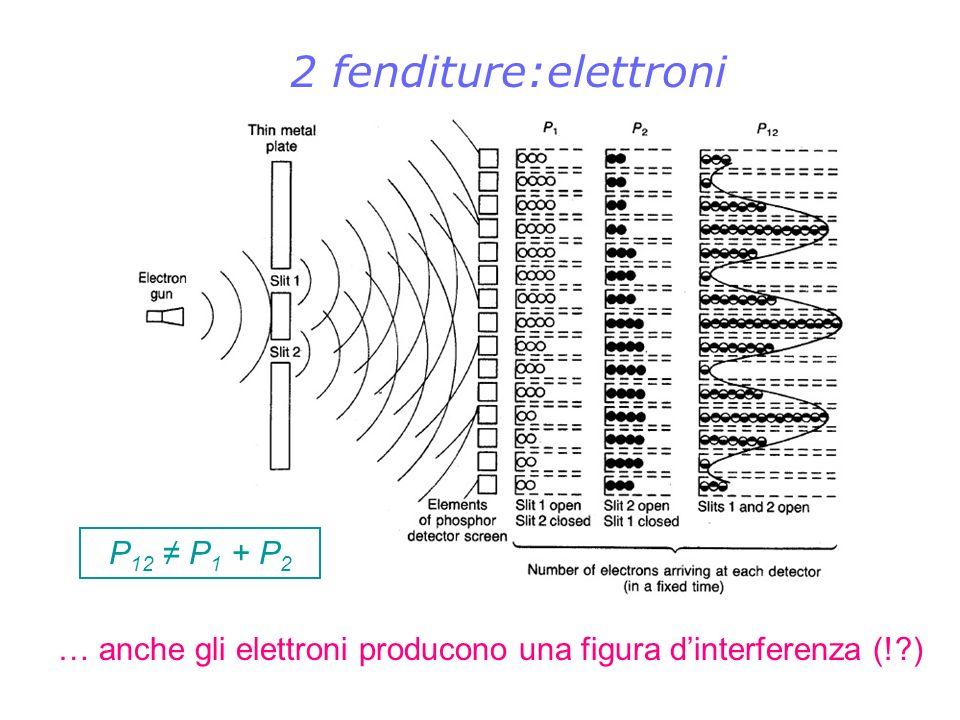 2 fenditure:elettroni P12 ≠ P1 + P2