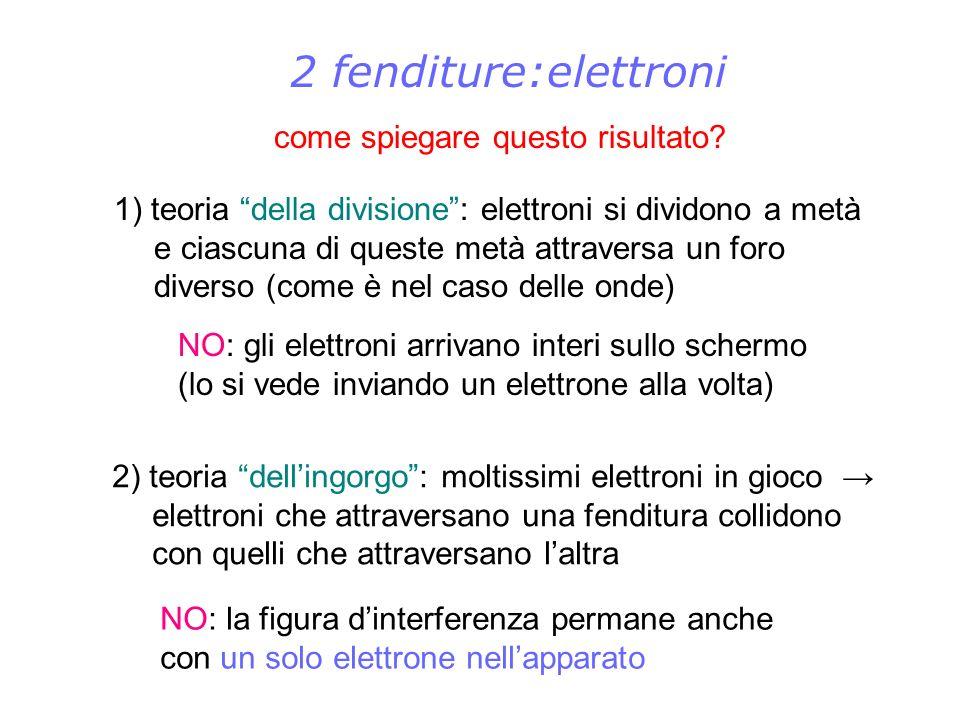 2 fenditure:elettroni come spiegare questo risultato