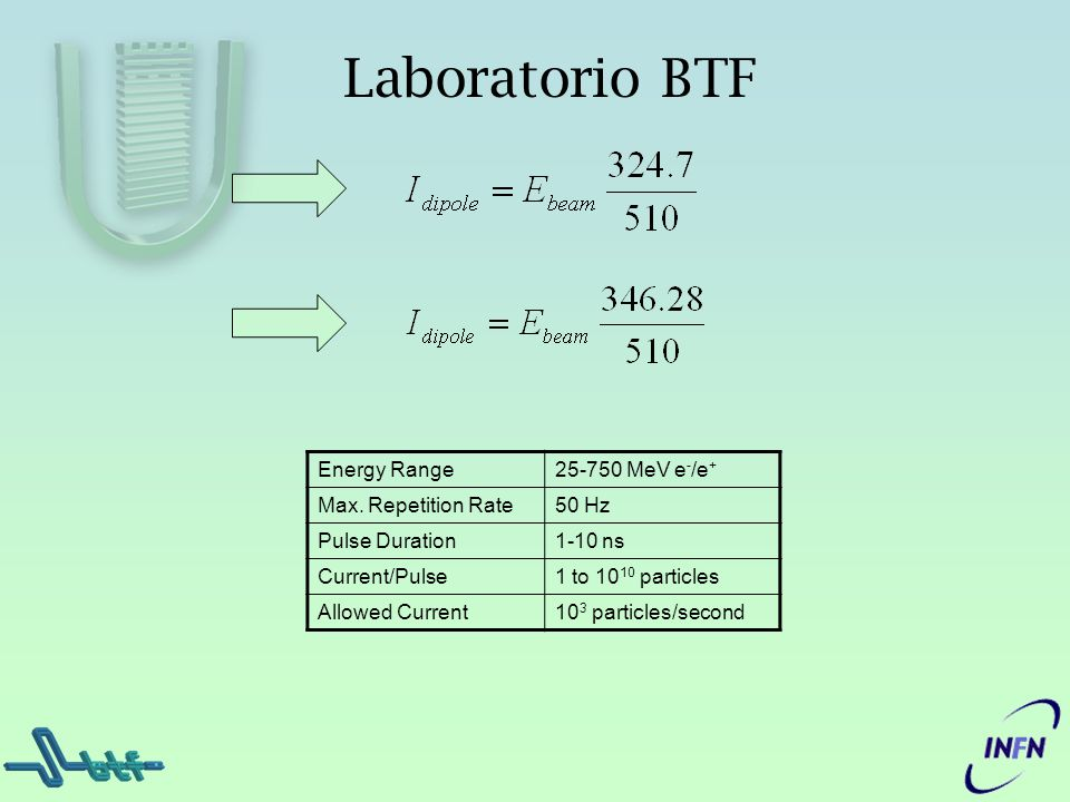 Laboratorio BTF Energy Range MeV e-/e+ Max. Repetition Rate