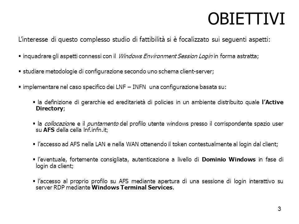 OBIETTIVI L'interesse di questo complesso studio di fattibilità si è focalizzato sui seguenti aspetti: