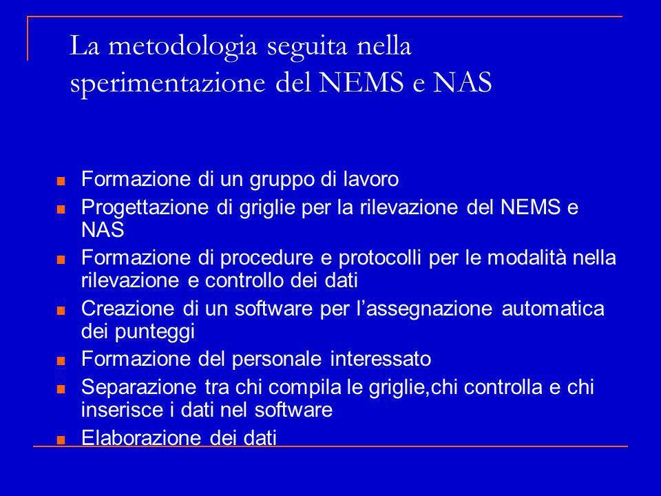 La metodologia seguita nella sperimentazione del NEMS e NAS