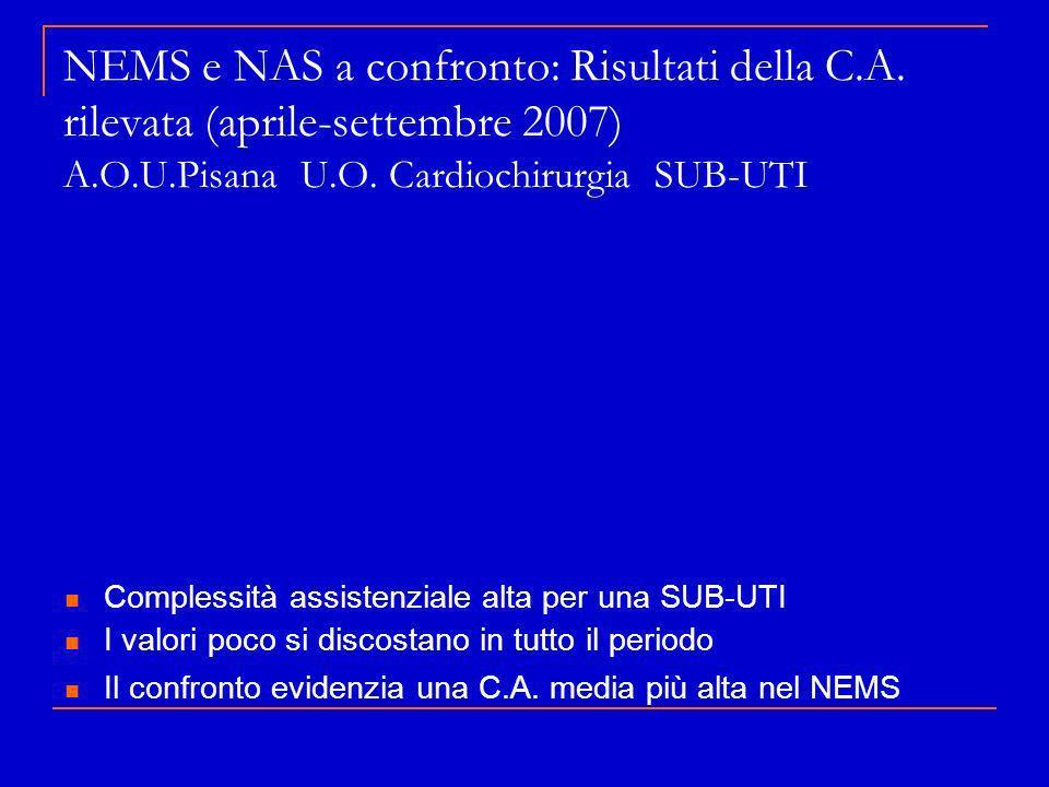 NEMS e NAS a confronto: Risultati della C. A