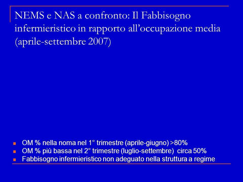 NEMS e NAS a confronto: Il Fabbisogno infermieristico in rapporto all'occupazione media (aprile-settembre 2007)