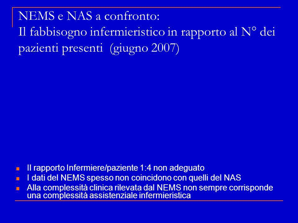 NEMS e NAS a confronto: Il fabbisogno infermieristico in rapporto al N° dei pazienti presenti (giugno 2007)
