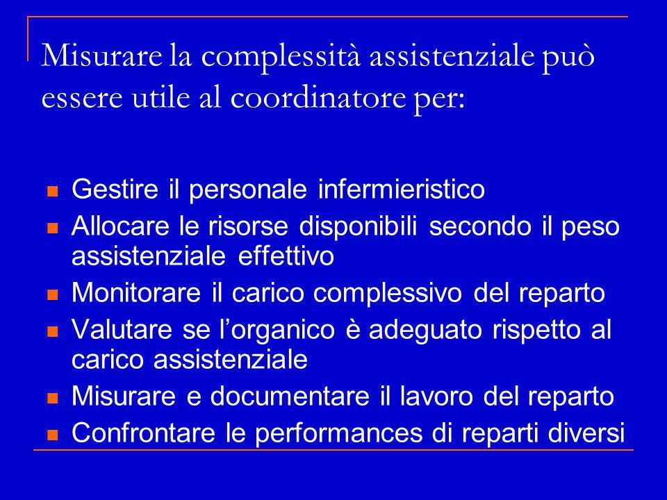 Misurare la complessità assistenziale può essere utile al coordinatore per: