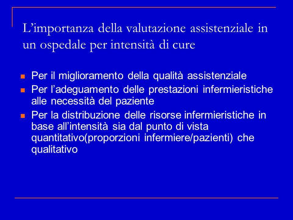 L'importanza della valutazione assistenziale in un ospedale per intensità di cure