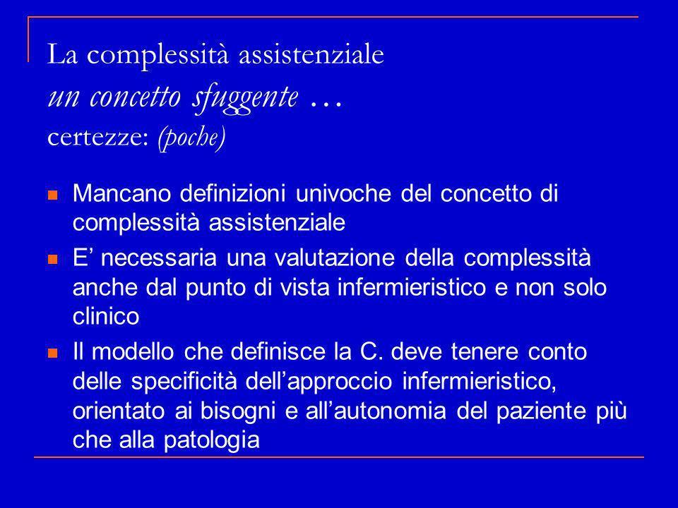La complessità assistenziale un concetto sfuggente … certezze: (poche)