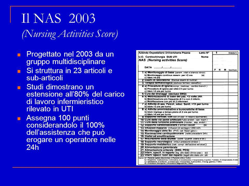 Il NAS 2003 (Nursing Activities Score)