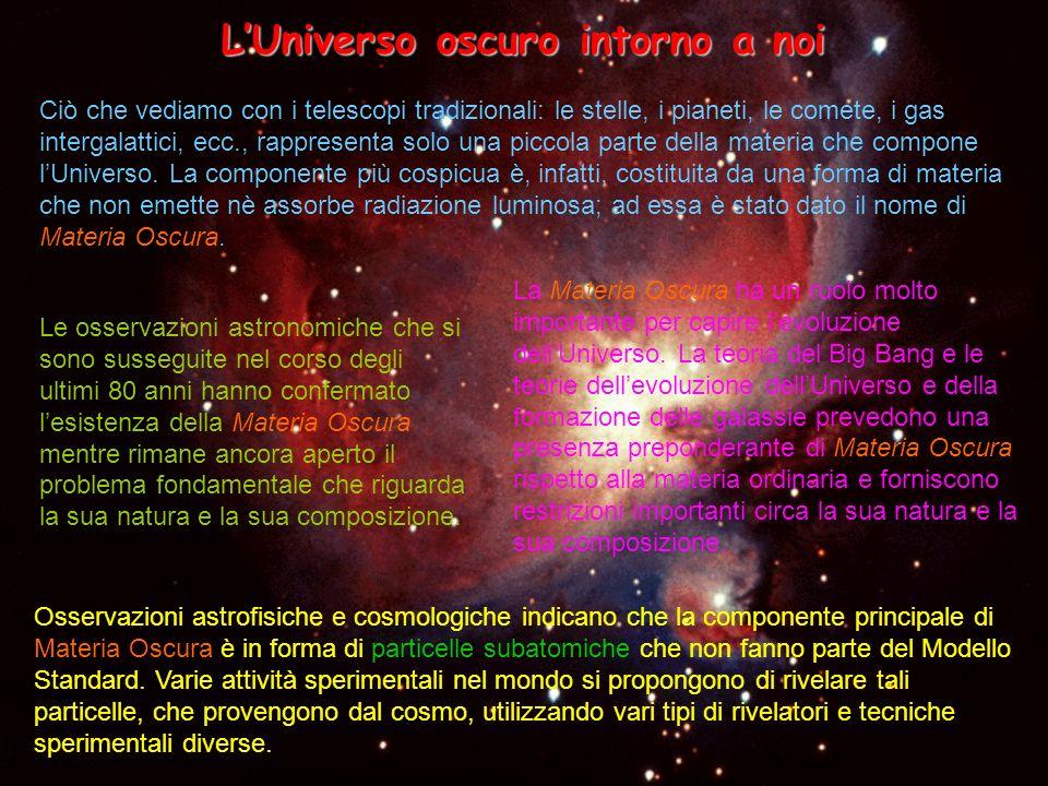 L'Universo oscuro intorno a noi