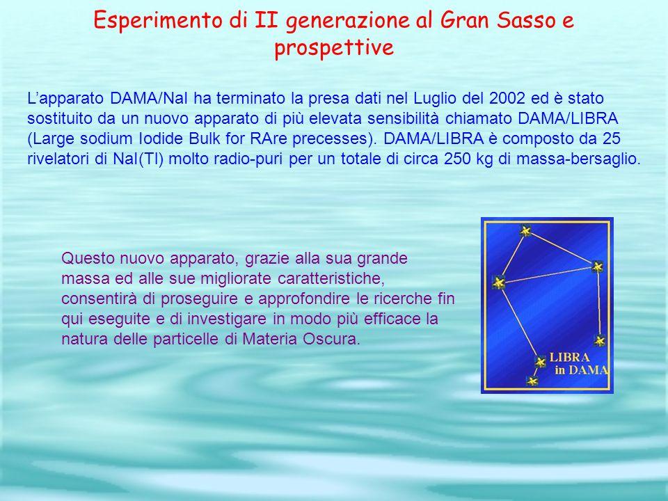Esperimento di II generazione al Gran Sasso e prospettive