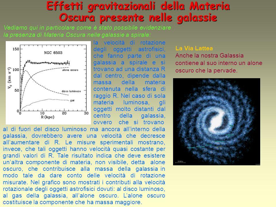 Effetti gravitazionali della Materia Oscura presente nelle galassie