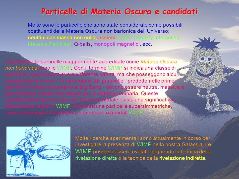 Particelle di Materia Oscura e candidati
