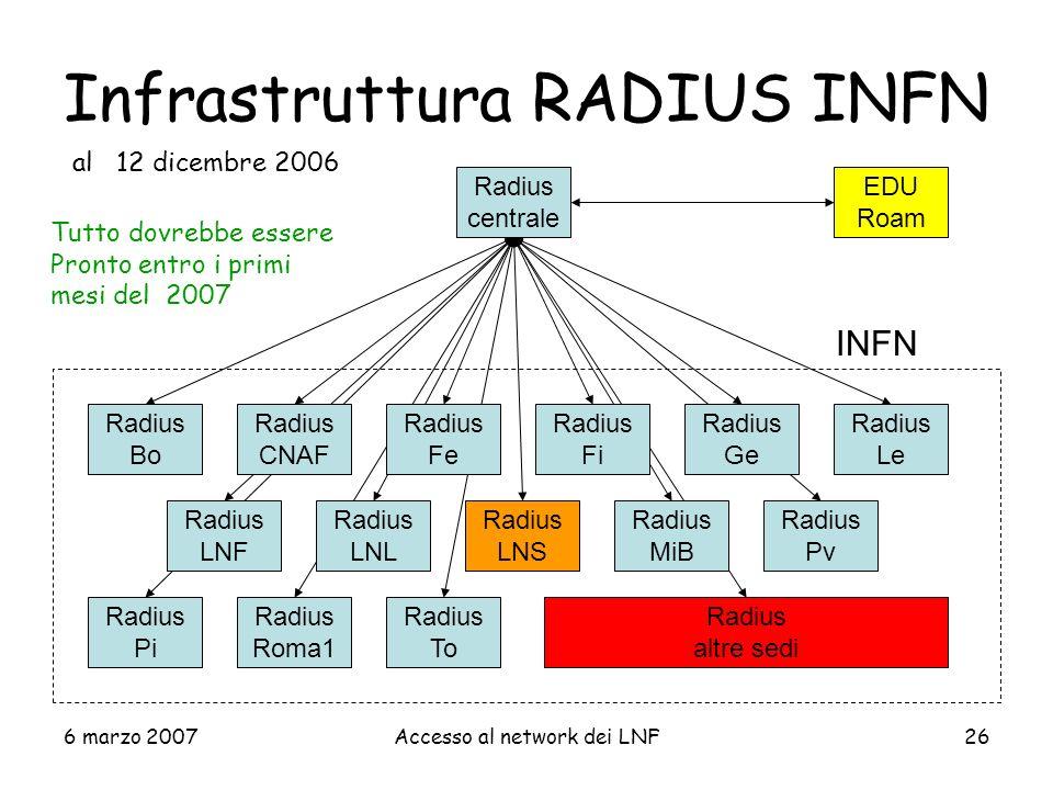 Infrastruttura RADIUS INFN