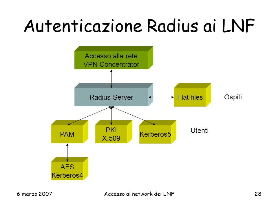 Autenticazione Radius ai LNF