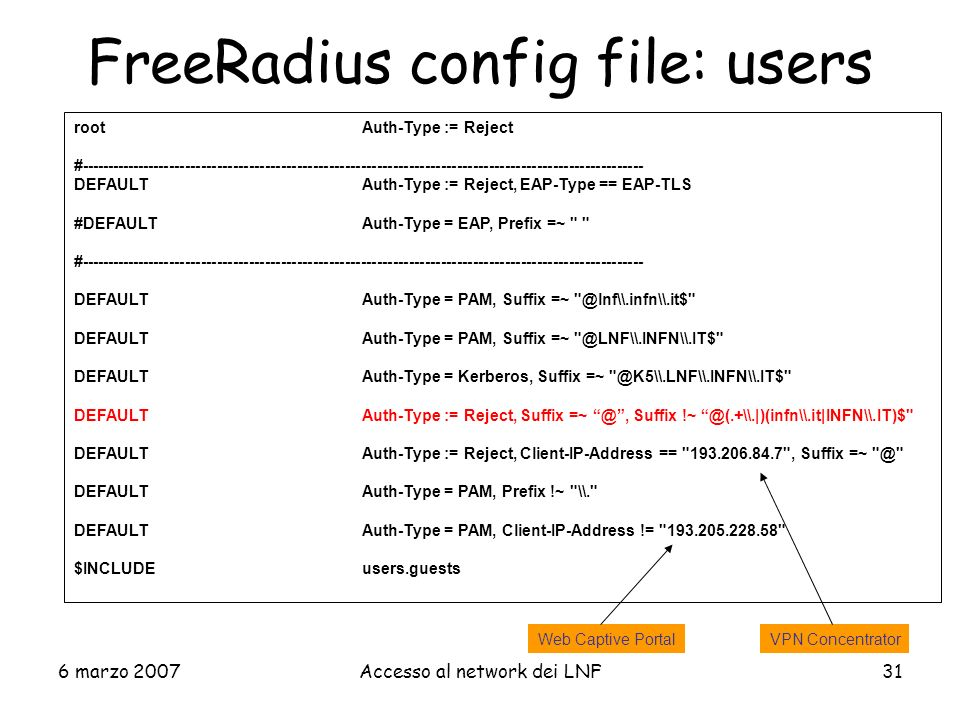 FreeRadius config file: users