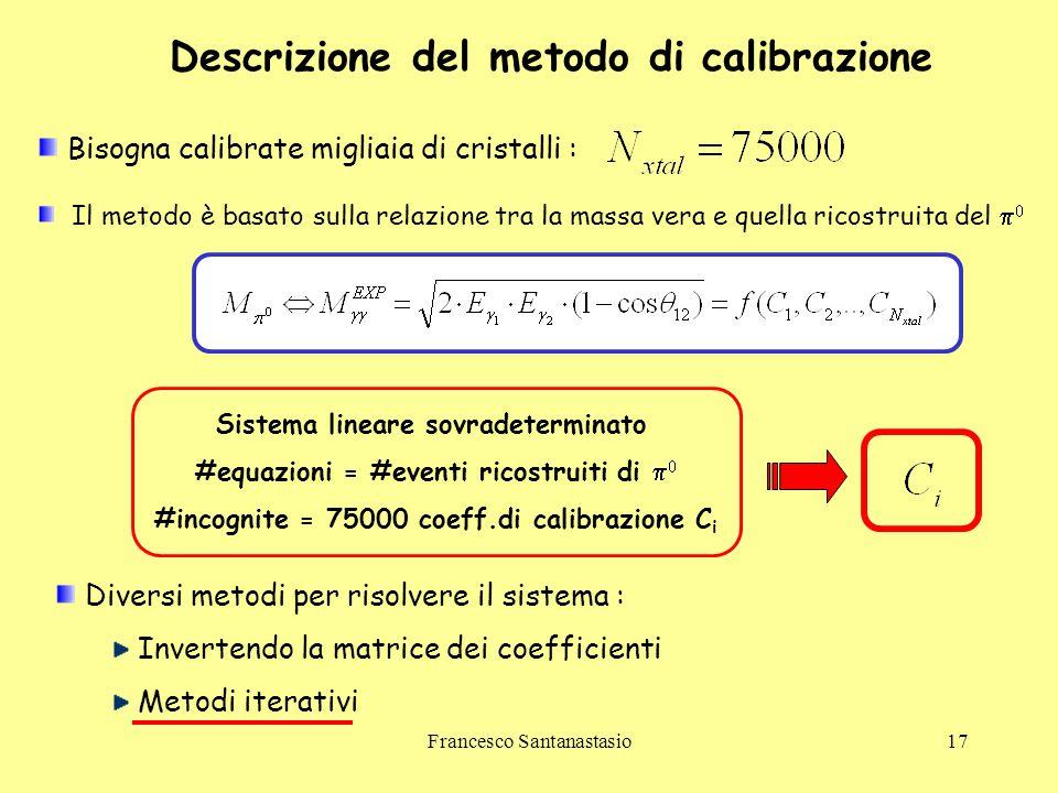 Descrizione del metodo di calibrazione