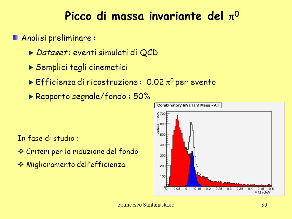 Picco di massa invariante del p0