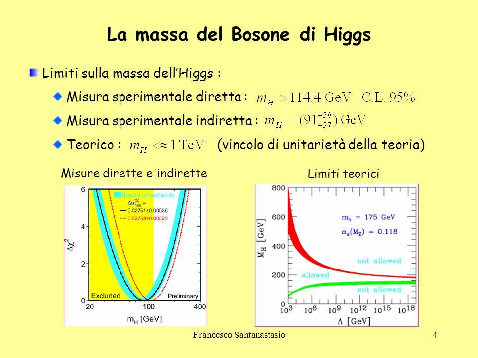 La massa del Bosone di Higgs