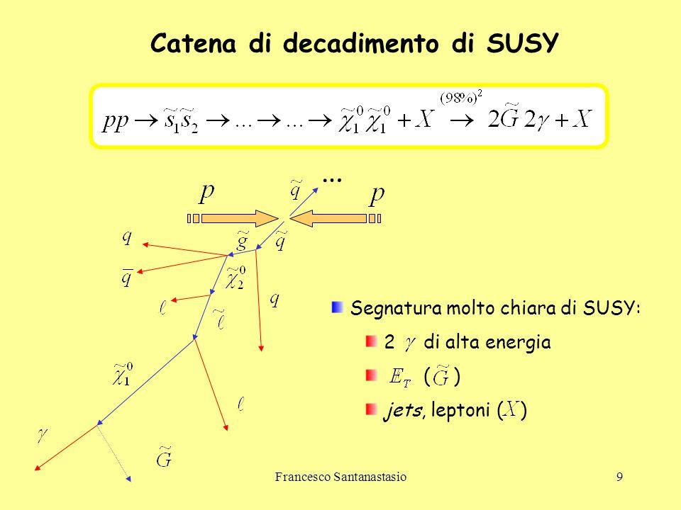 Catena di decadimento di SUSY