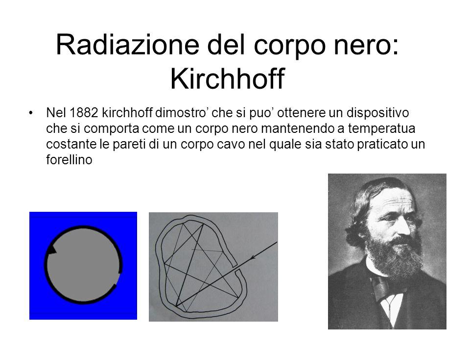 Radiazione del corpo nero: Kirchhoff