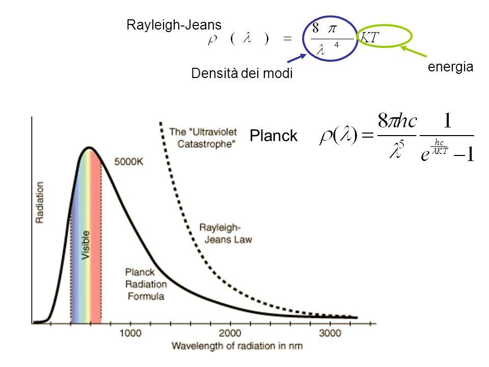 Densità dei modi energia Rayleigh-Jeans Planck