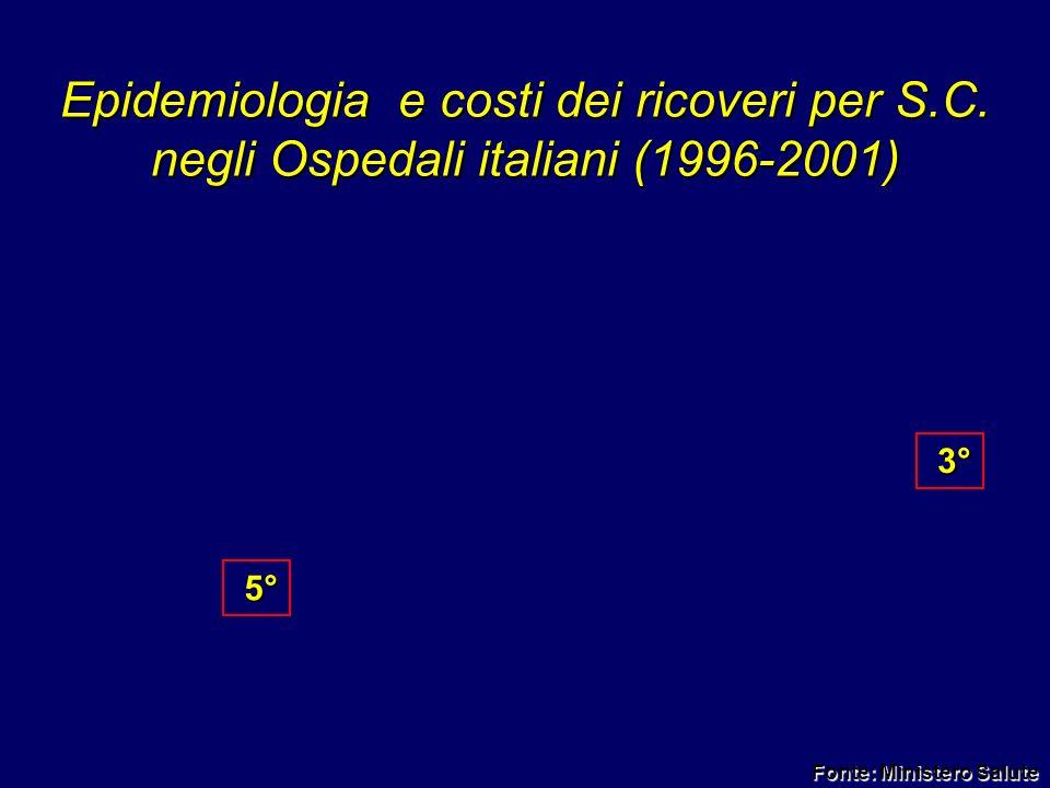 Epidemiologia e costi dei ricoveri per S.C.