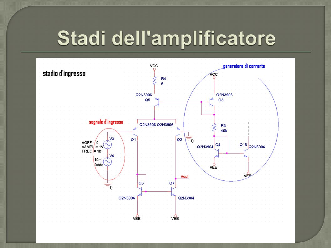 Stadi dell amplificatore
