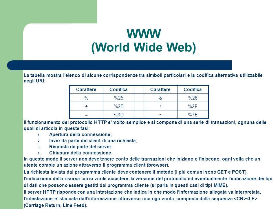 WWW (World Wide Web) La tabella mostra l'elenco di alcune corrispondenze tra simboli particolari e la codifica alternativa utilizzabile.