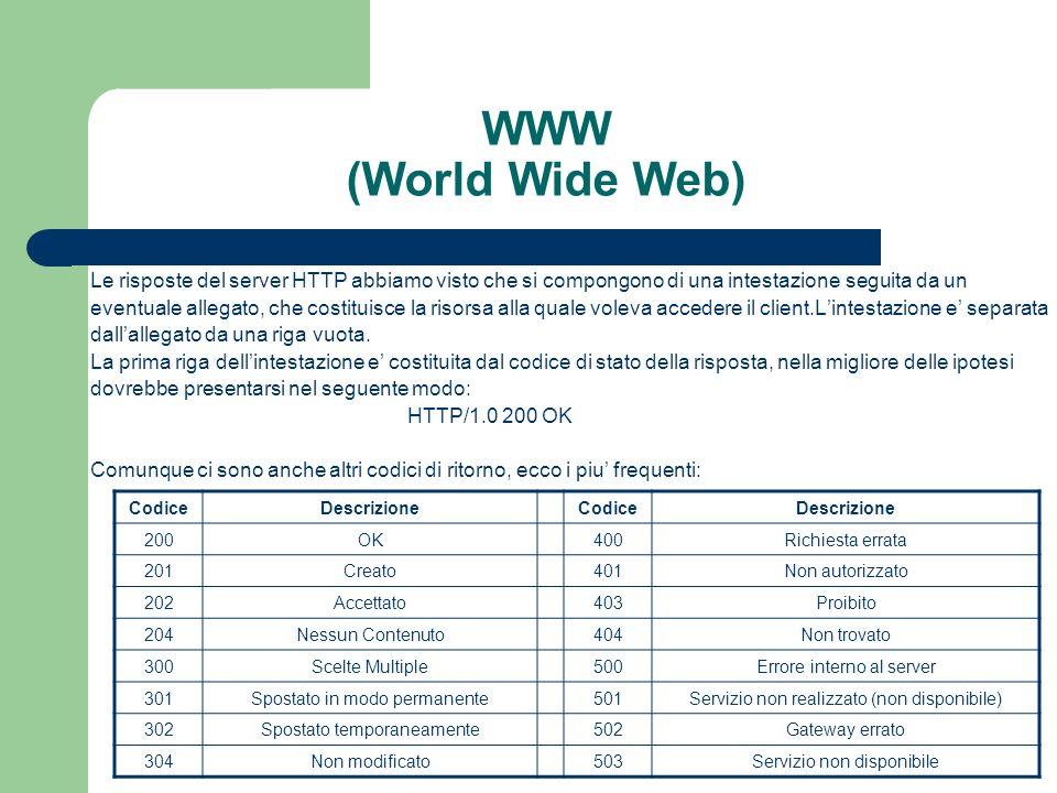 WWW (World Wide Web) Le risposte del server HTTP abbiamo visto che si compongono di una intestazione seguita da un.