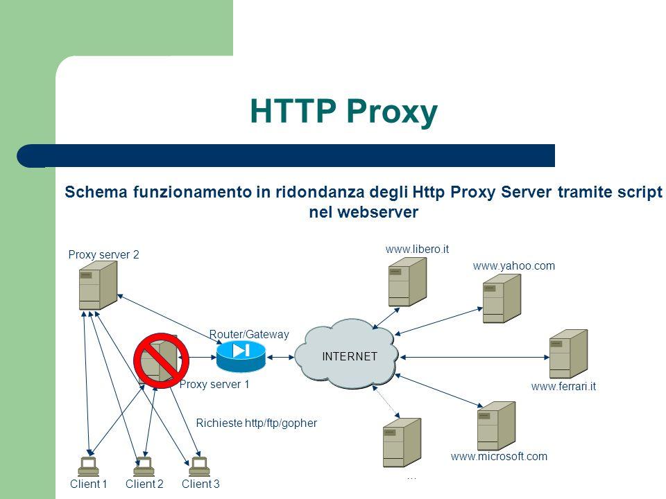 HTTP Proxy Schema funzionamento in ridondanza degli Http Proxy Server tramite script. nel webserver.