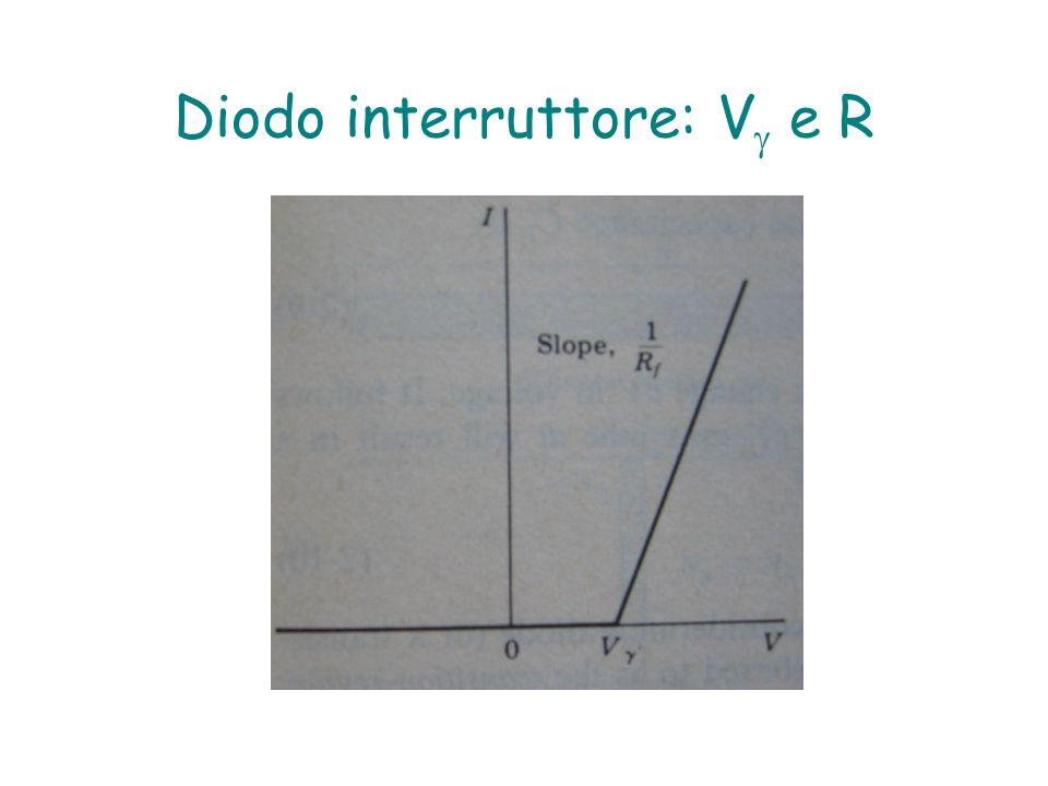 Diodo interruttore: Vg e R