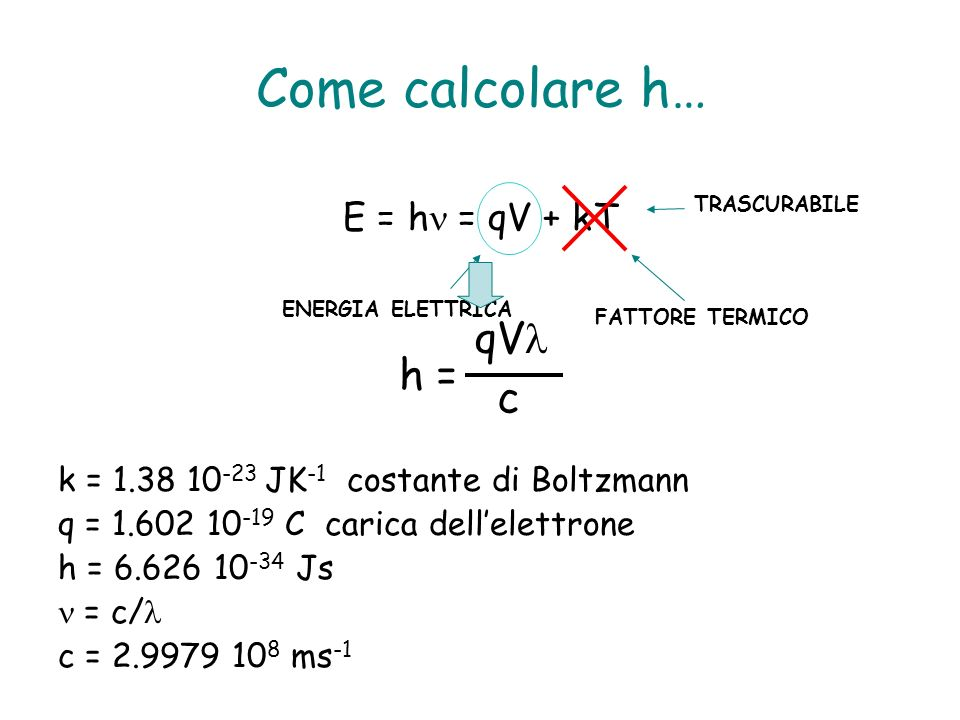 Come calcolare h… qVl h = c E = hn = qV + kT
