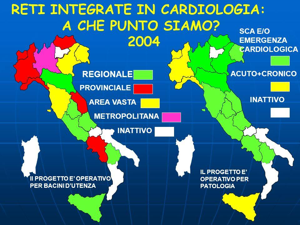 RETI INTEGRATE IN CARDIOLOGIA: