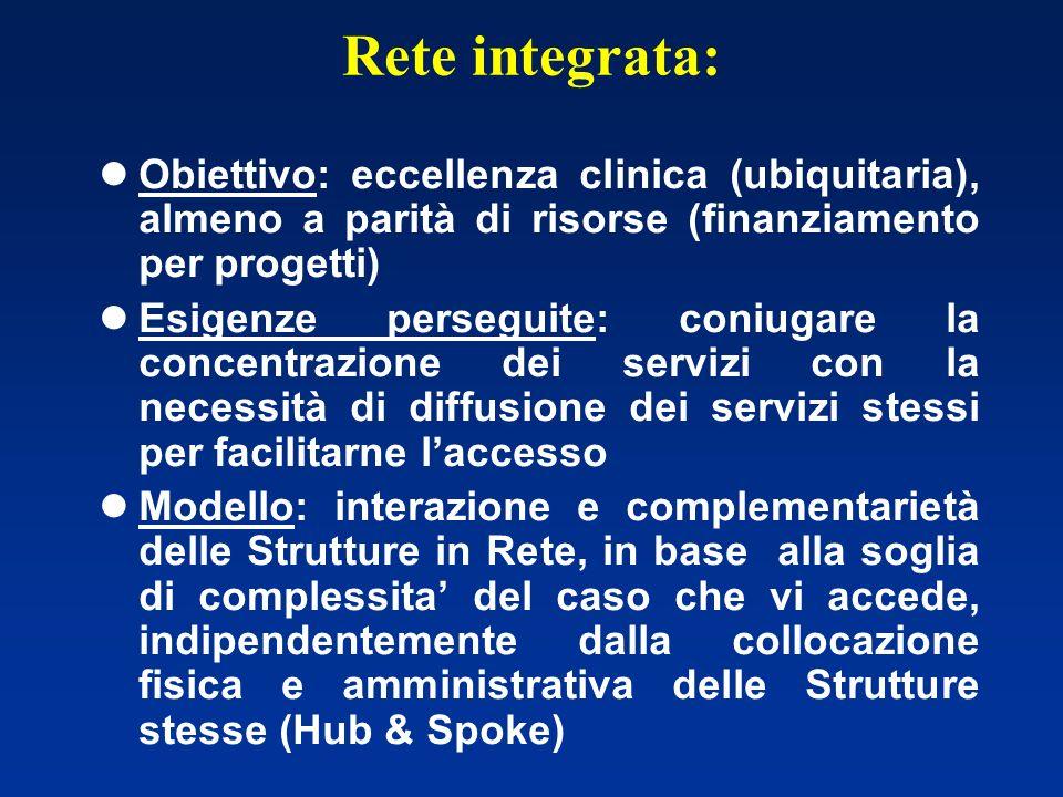 Rete integrata:Obiettivo: eccellenza clinica (ubiquitaria), almeno a parità di risorse (finanziamento per progetti)