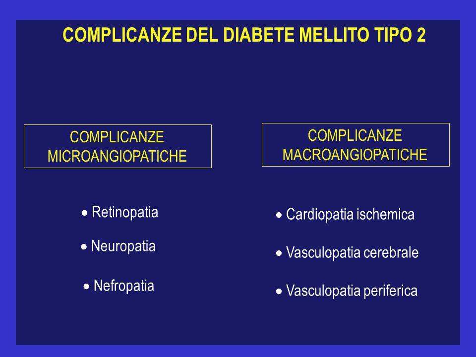 COMPLICANZE DEL DIABETE MELLITO TIPO 2