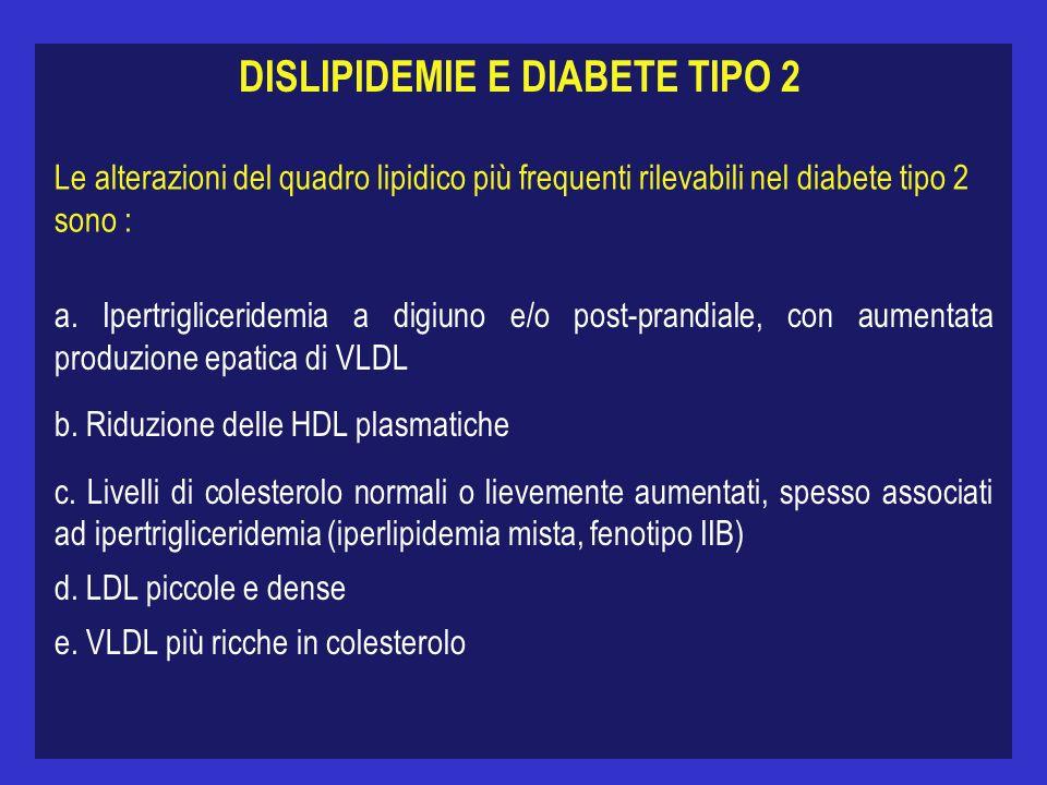 DISLIPIDEMIE E DIABETE TIPO 2