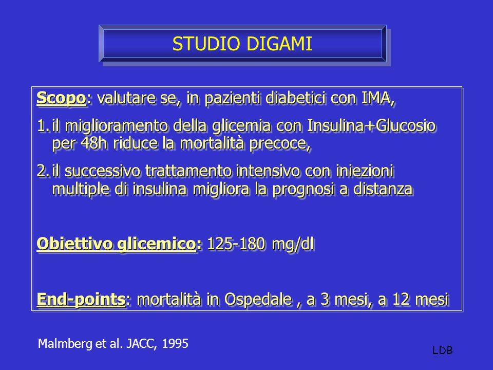 STUDIO DIGAMI Scopo: valutare se, in pazienti diabetici con IMA,