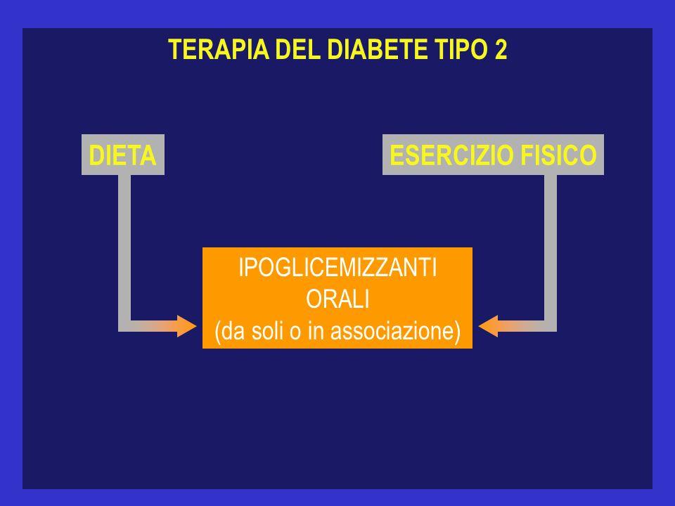 TERAPIA DEL DIABETE TIPO 2