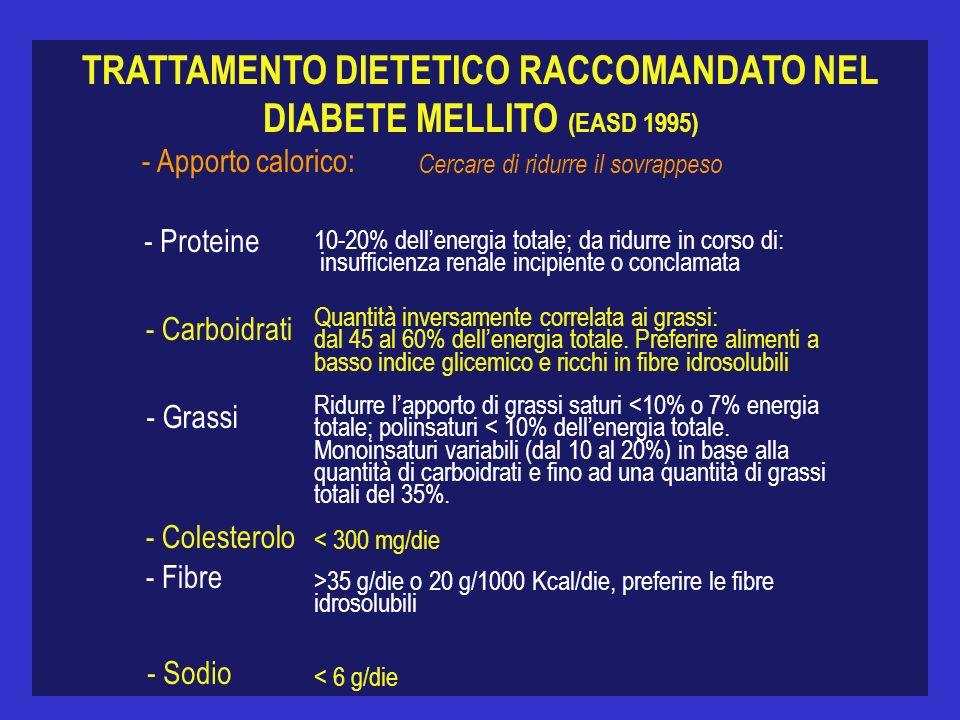 TRATTAMENTO DIETETICO RACCOMANDATO NEL DIABETE MELLITO (EASD 1995)