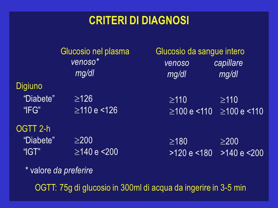 OGTT: 75g di glucosio in 300ml di acqua da ingerire in 3-5 min