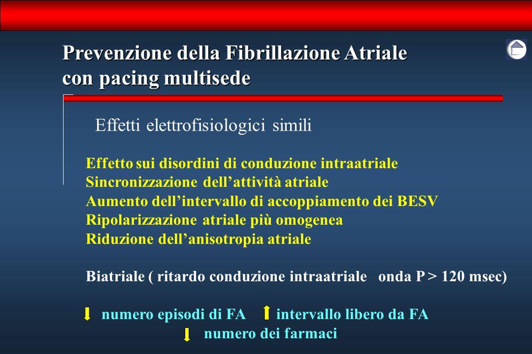 Prevenzione della Fibrillazione Atriale con pacing multisede