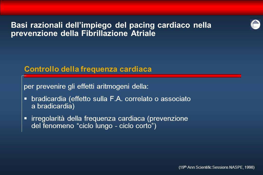 Basi razionali dell'impiego del pacing cardiaco nella prevenzione della Fibrillazione Atriale