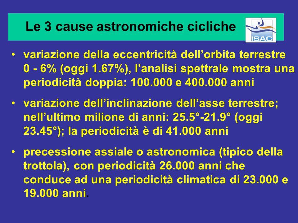 Le 3 cause astronomiche cicliche