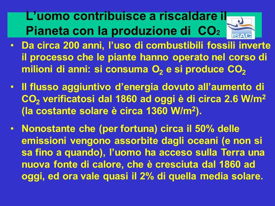L'uomo contribuisce a riscaldare il Pianeta con la produzione di CO2