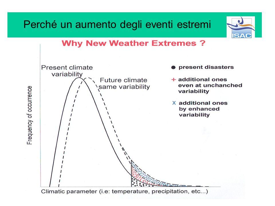 Perché un aumento degli eventi estremi